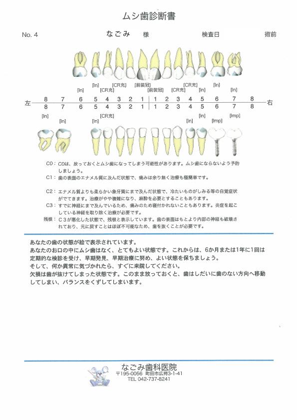 歯周診断書